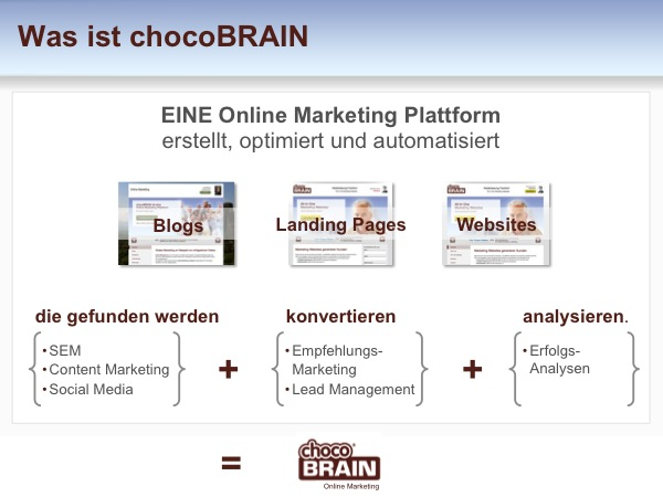 Online Marketing mit chocoBRAIN